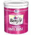 Weathercoat Anti Dustt
